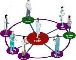 Literature Review of Teamwork Models - Robotics Institute